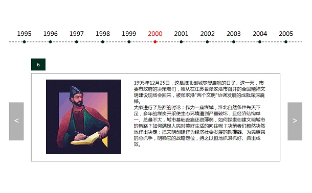 jquery-text-image-timeline.png